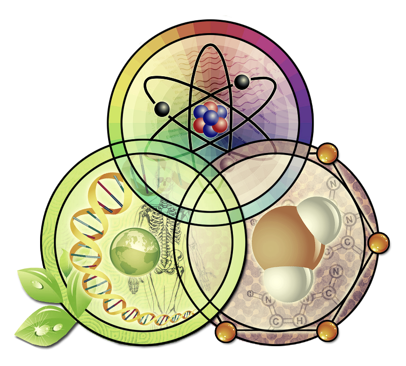 Chemistry the middle child of science pickled hedgehog dilemma